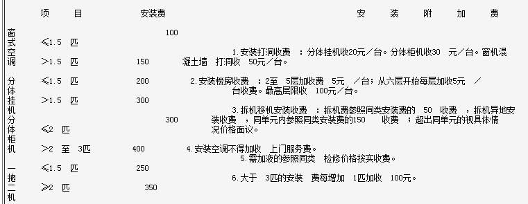 北京通州区空调移机收费标准