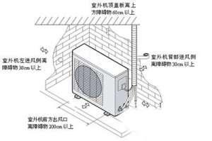 空调正确的安装步骤及